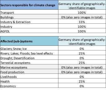 Zeit_Klimastatistik