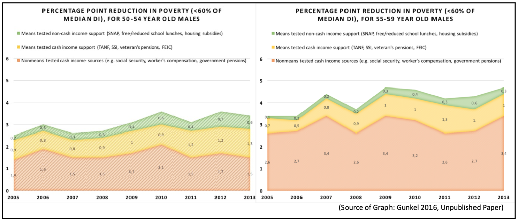 Figure4_WorkingPoverty